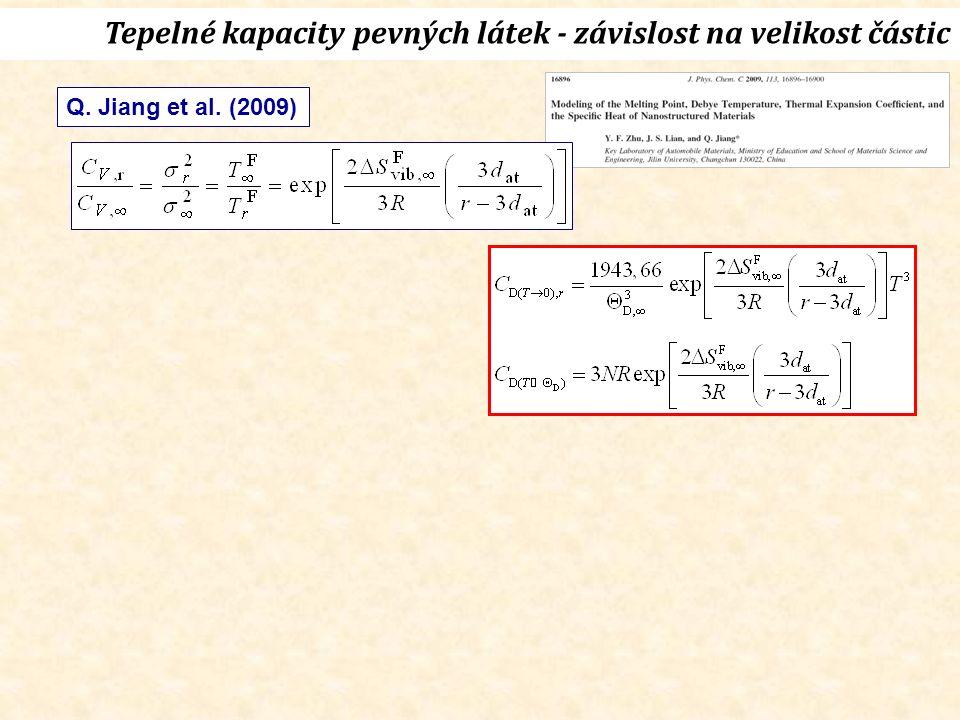 Tepelné kapacity pevných látek - závislost na velikost částic Q. Jiang et al. (2009)