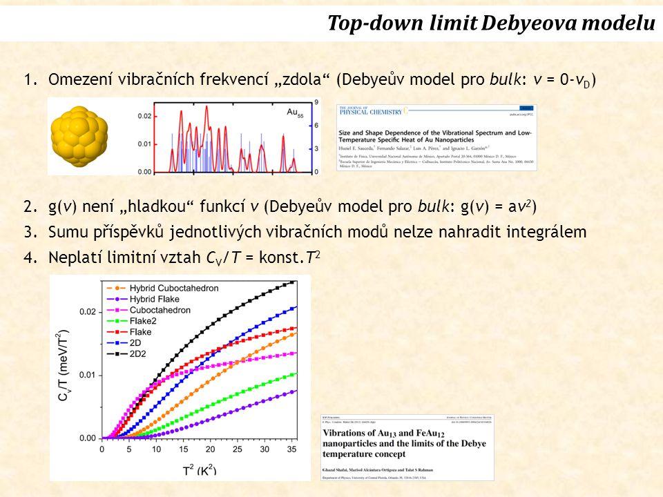 """Top-down limit Debyeova modelu 1.Omezení vibračních frekvencí """"zdola (Debyeův model pro bulk: ν = 0-ν D ) 2.g(ν) není """"hladkou funkcí ν (Debyeův model pro bulk: g(ν) = aν 2 ) 3.Sumu příspěvků jednotlivých vibračních modů nelze nahradit integrálem 4.Neplatí limitní vztah C V /T = konst.T 2"""