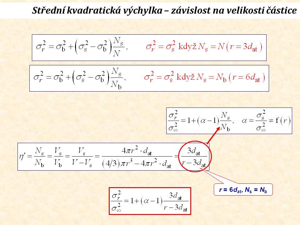 r = 6d at, N s = N b Střední kvadratická výchylka – závislost na velikosti částice