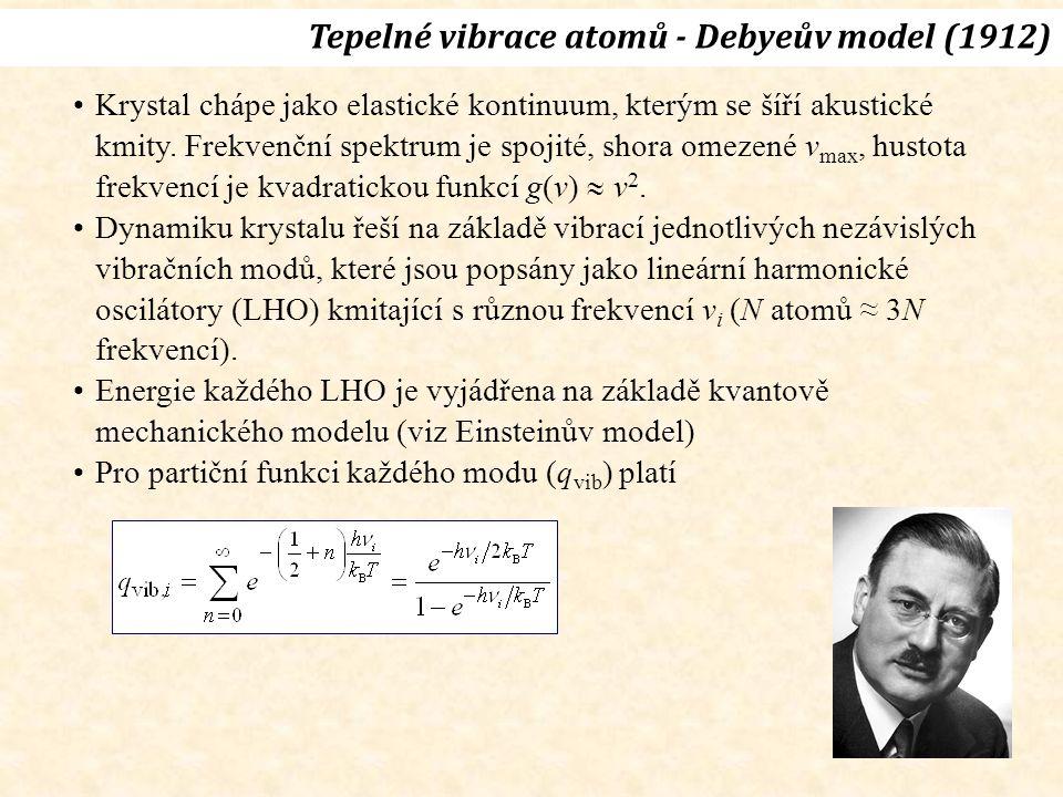 Solliard, 1984 F.G.Shi: J. Mater. Res. 9 (1994) 1307-1313.
