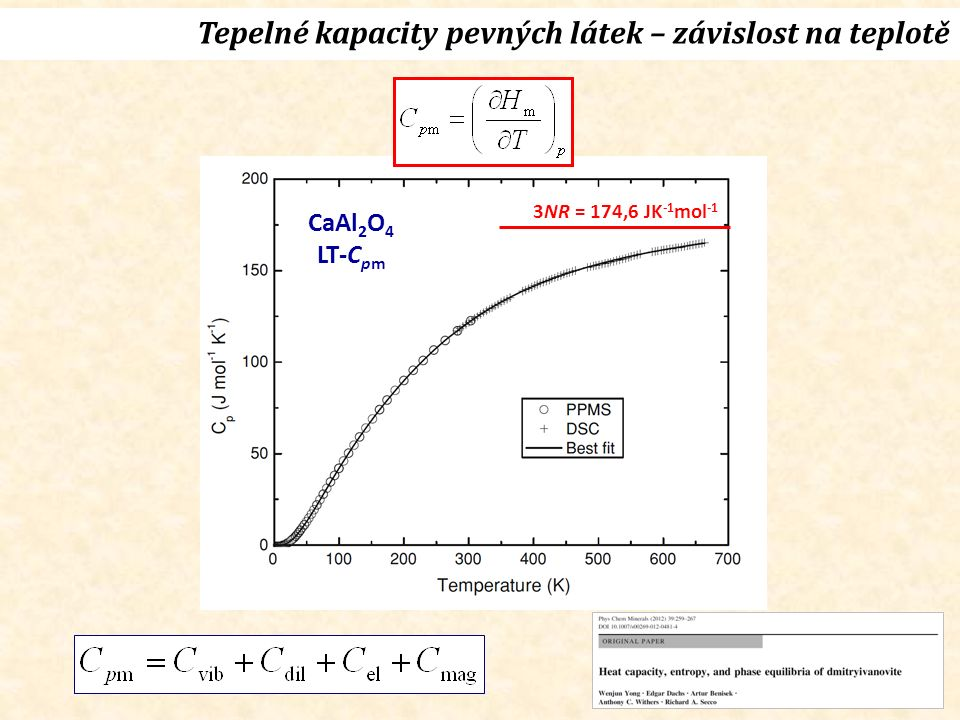 Tepelné kapacity pevných látek – závislost na teplotě CaAl 2 O 4 LT-C pm 3NR = 174,6 JK -1 mol -1