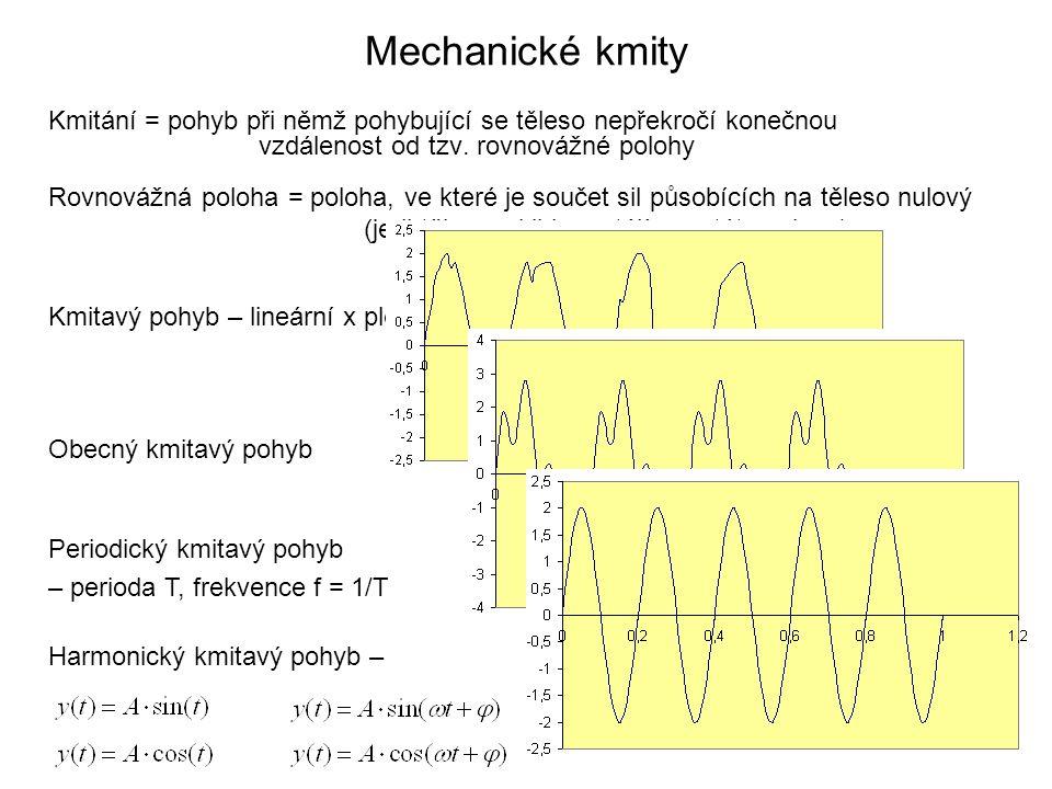 Lineální harmonické kmity netlumené Řešení diferenciální rovnice: Doba periody závisí na hmotnosti závaží a tuhosti pružiny Je-li tedy síla vracející kmitající těleso do rovnovážné polohy přímo úměrná výchylce z této polohy, je vzniklé kmitání harmonické