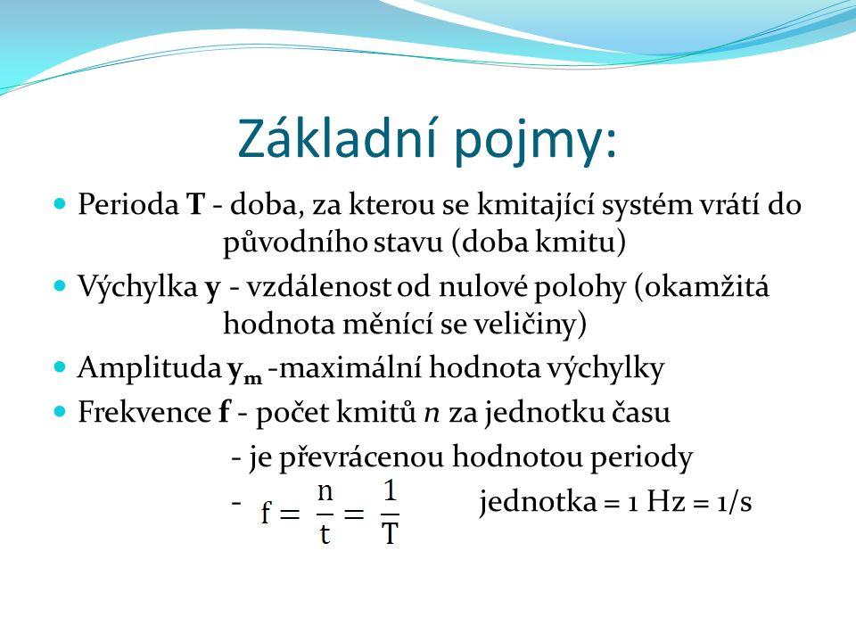 Základní pojmy: Perioda T - doba, za kterou se kmitající systém vrátí do původního stavu (doba kmitu) Výchylka y - vzdálenost od nulové polohy (okamžitá hodnota měnící se veličiny) Amplituda y m -maximální hodnota výchylky Frekvence f - počet kmitů n za jednotku času - je převrácenou hodnotou periody - jednotka = 1 Hz = 1/s