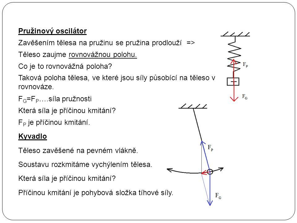 Proveďte pokus s ISES a určete, jaká křivka vyjadřuje závislost výchylky na čase kmitavého pohybu.