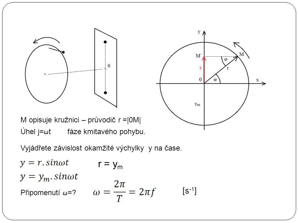 Úhel j=  t fáze kmitavého pohybu.[s -1 ] Vyjádřete závislost okamžité výchylky y na čase.