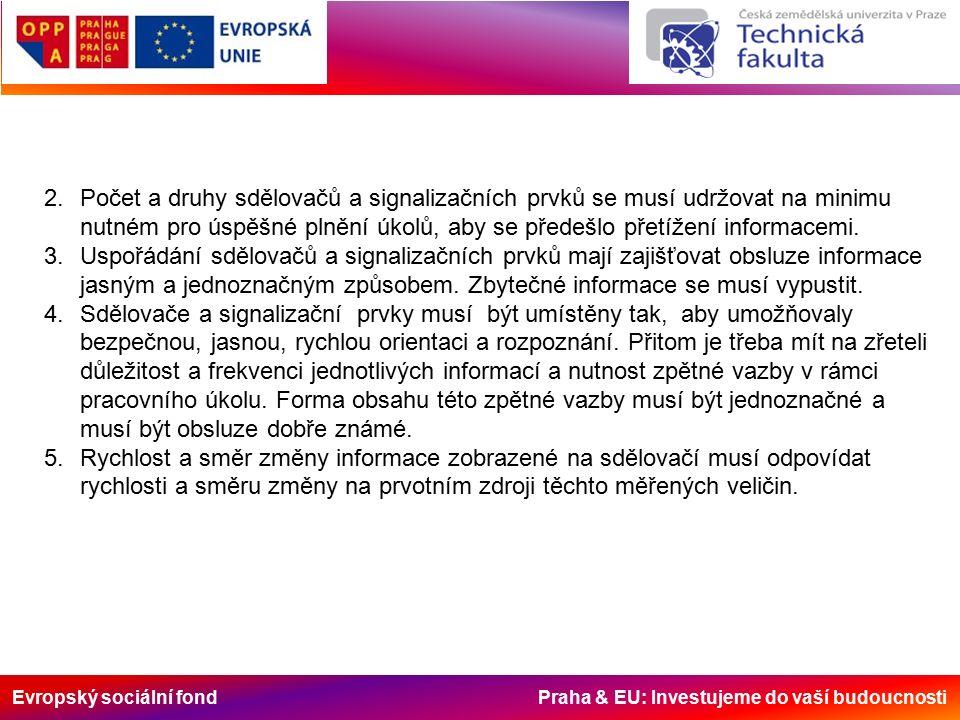 Evropský sociální fond Praha & EU: Investujeme do vaší budoucnosti 2.Počet a druhy sdělovačů a signalizačních prvků se musí udržovat na minimu nutném pro úspěšné plnění úkolů, aby se předešlo přetížení informacemi.