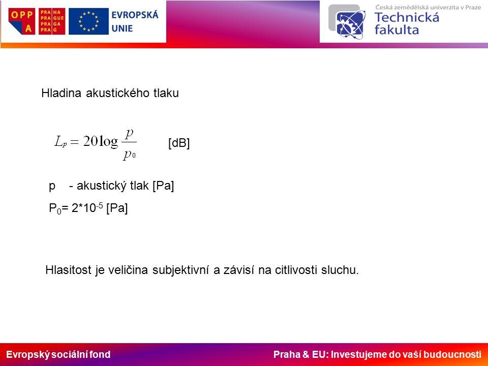 Evropský sociální fond Praha & EU: Investujeme do vaší budoucnosti Hladina akustického tlaku [dB] p - akustický tlak [Pa] P 0 = 2*10 -5 [Pa] Hlasitost je veličina subjektivní a závisí na citlivosti sluchu.