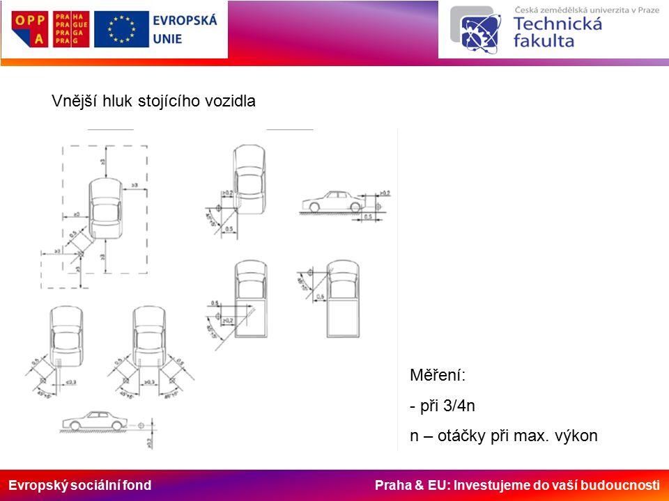 Evropský sociální fond Praha & EU: Investujeme do vaší budoucnosti Vnější hluk stojícího vozidla Měření: - při 3/4n n – otáčky při max.