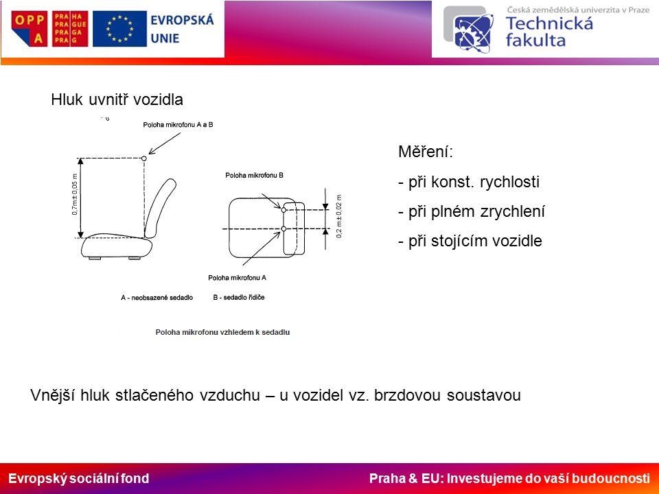 Evropský sociální fond Praha & EU: Investujeme do vaší budoucnosti Hluk uvnitř vozidla Měření: - při konst.