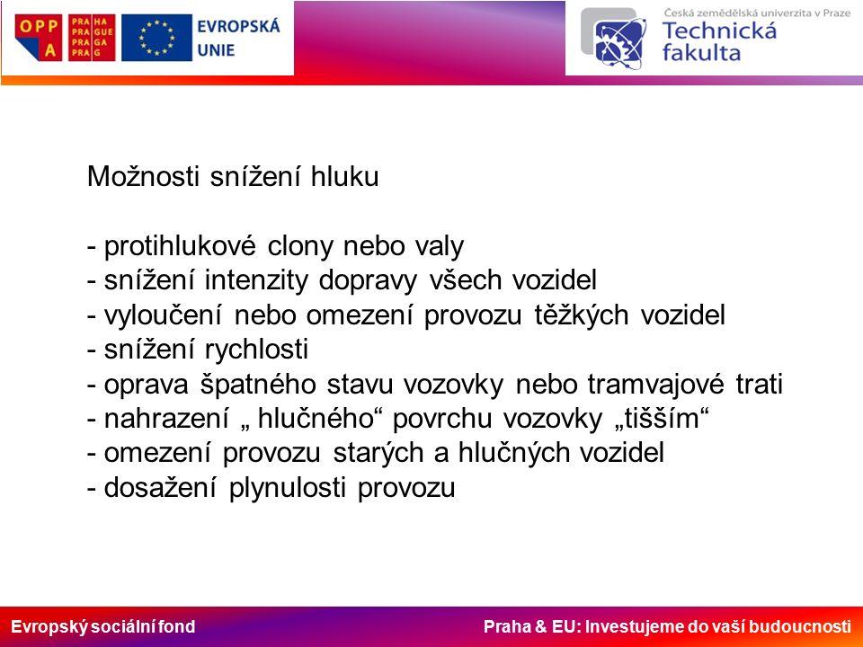 """Evropský sociální fond Praha & EU: Investujeme do vaší budoucnosti Možnosti snížení hluku - protihlukové clony nebo valy - snížení intenzity dopravy všech vozidel - vyloučení nebo omezení provozu těžkých vozidel - snížení rychlosti - oprava špatného stavu vozovky nebo tramvajové trati - nahrazení """" hlučného povrchu vozovky """"tišším - omezení provozu starých a hlučných vozidel - dosažení plynulosti provozu"""