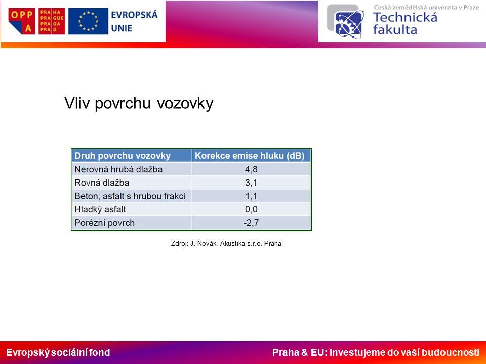 Evropský sociální fond Praha & EU: Investujeme do vaší budoucnosti Vliv povrchu vozovky Zdroj: J.