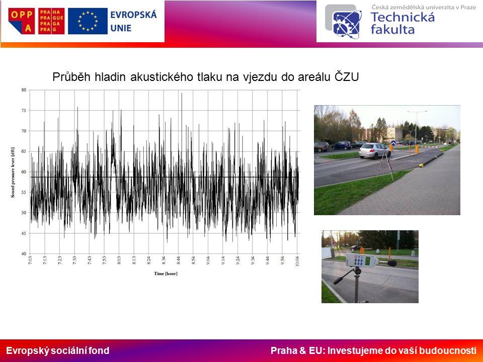 Evropský sociální fond Praha & EU: Investujeme do vaší budoucnosti Průběh hladin akustického tlaku na vjezdu do areálu ČZU