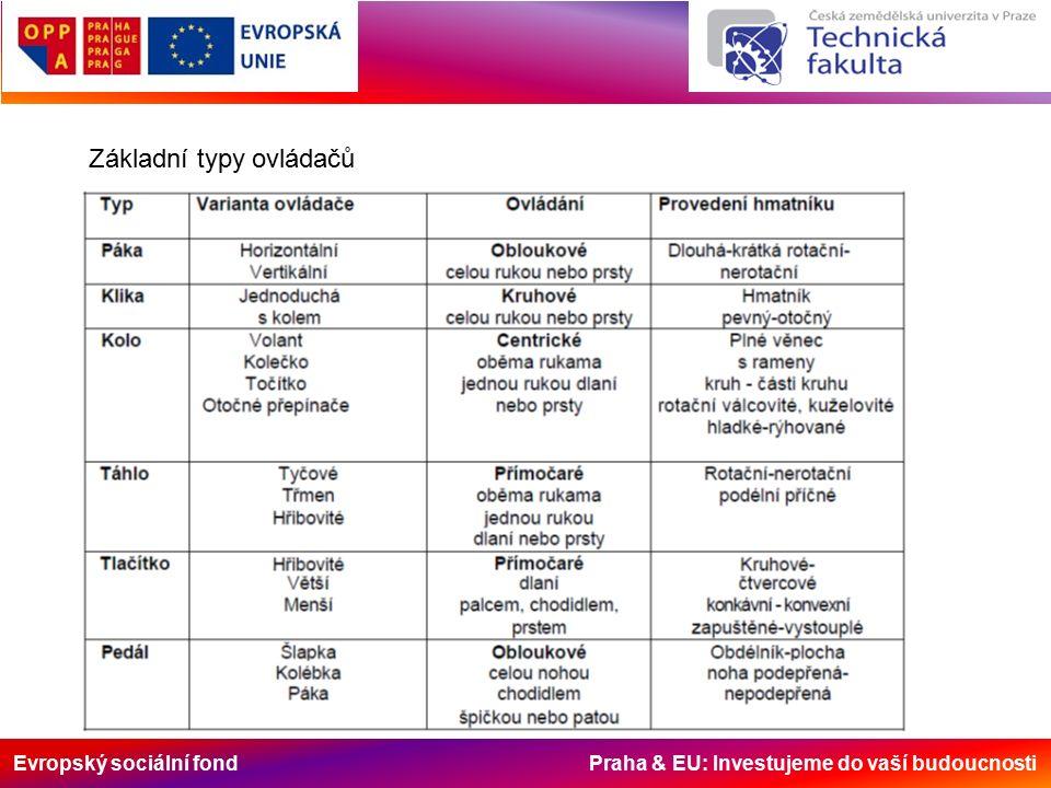 Evropský sociální fond Praha & EU: Investujeme do vaší budoucnosti Základní typy ovládačů