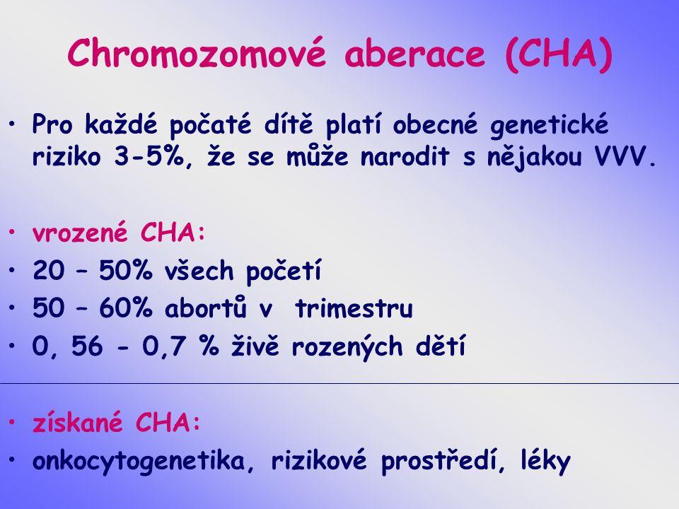 Wolf-Hirschhornov syndróm (4p-) Incidence .