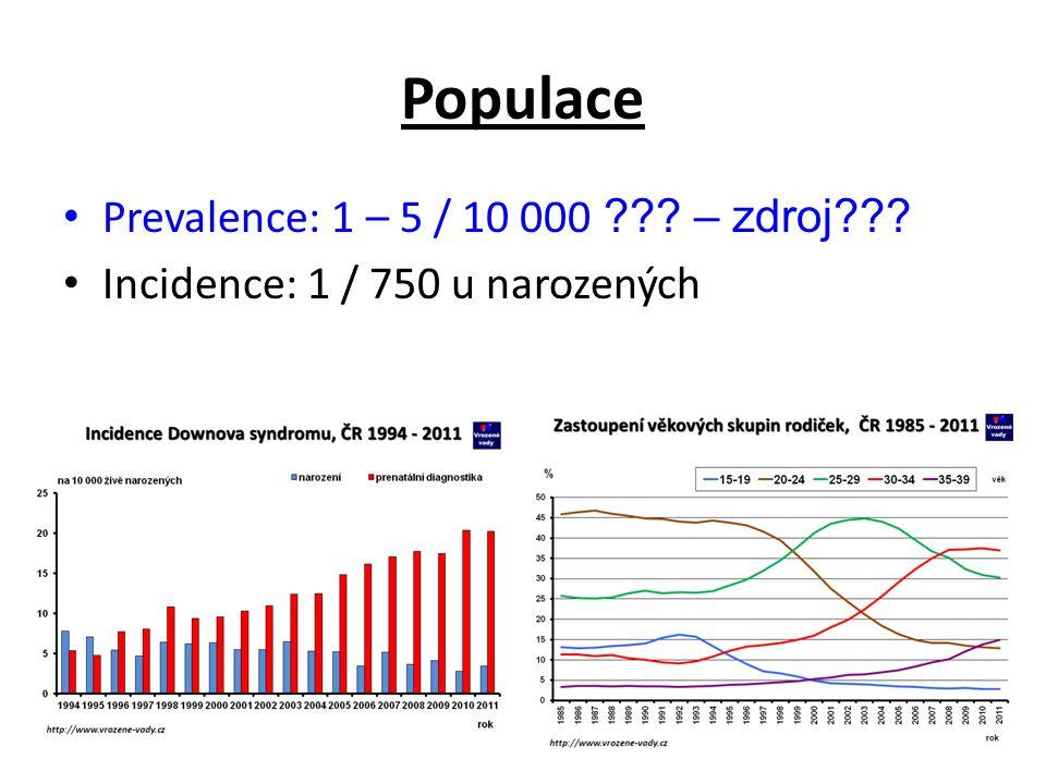 Populace Prevalence: 1 – 5 / 10 000 ??? – zdroj??? Incidence: 1 / 750 u narozených