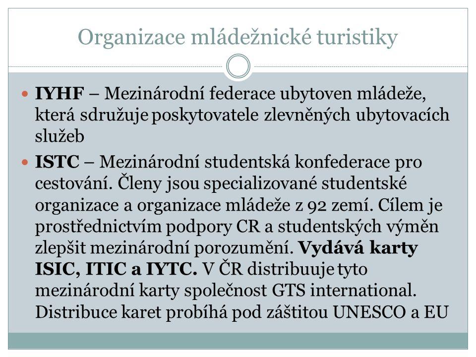 Organizace mládežnické turistiky IYHF – Mezinárodní federace ubytoven mládeže, která sdružuje poskytovatele zlevněných ubytovacích služeb ISTC – Mezinárodní studentská konfederace pro cestování.