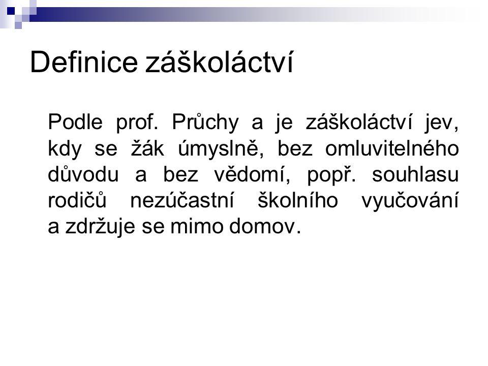 Definice záškoláctví Podle prof.