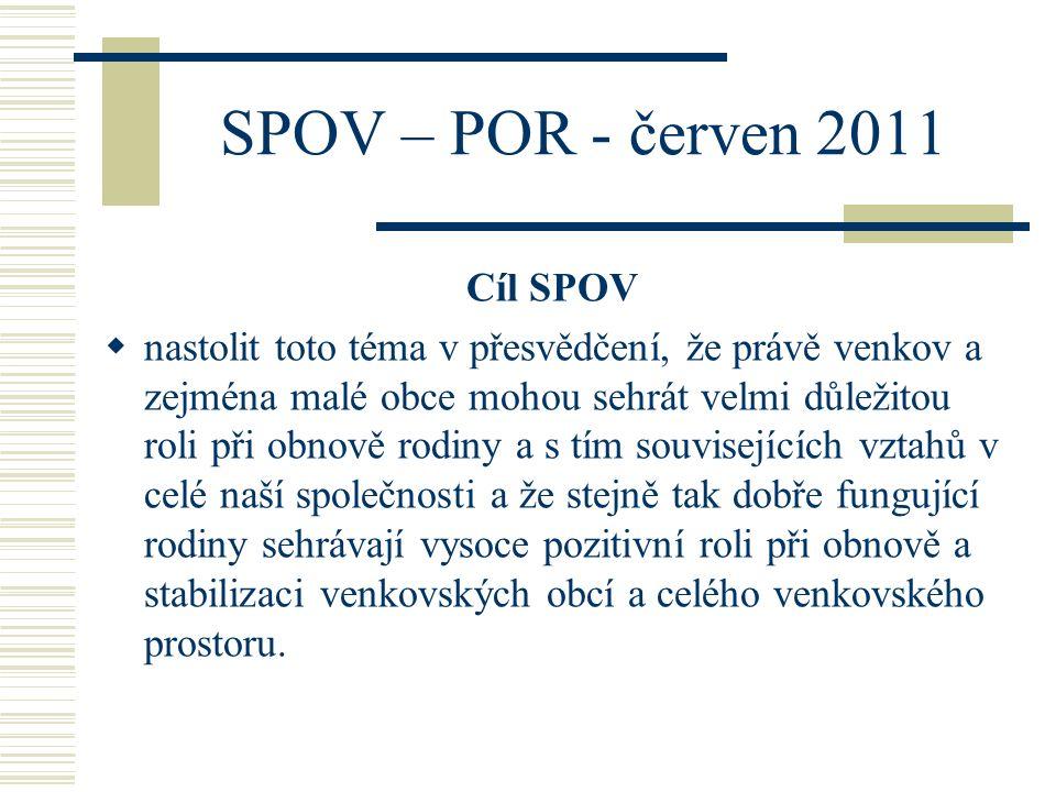 SPOV – POR - červen 2011 Cíl SPOV  nastolit toto téma v přesvědčení, že právě venkov a zejména malé obce mohou sehrát velmi důležitou roli při obnově