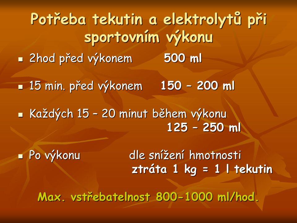 Potřeba tekutin a elektrolytů při sportovním výkonu 2hod před výkonem 500 ml 2hod před výkonem 500 ml 15 min. před výkonem 150 – 200 ml 15 min. před v