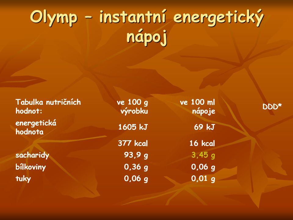 Olymp – instantní energetický nápoj SLOŽENÍ Tabulka nutričních hodnot: ve 100 g výrobku ve 100 ml nápoje DDD* energetická hodnota 1605 kJ69 kJ 377 kcal16 kcal sacharidy93,9 g3,45 g bílkoviny0,36 g0,06 g tuky0,06 g0,01 g