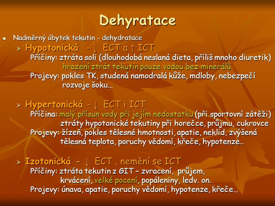 Dehyratace Nadměrný úbytek tekutin - dehydratace Nadměrný úbytek tekutin - dehydratace  Hypotonická - ↓ ECT a ↑ ICT Příčiny: ztráta soli (dlouhodobá neslaná dieta, příliš mnoho diuretik) hrazení ztrát tekutin pouze vodou bez minerálů hrazení ztrát tekutin pouze vodou bez minerálů Projevy: pokles TK, studená namodralá kůže, mdloby, nebezpečí rozvoje šoku… rozvoje šoku…  Hypertonická - ↓ ECT i ICT Příčina: malý přísun vody při jejím nedostatku (při sportovní zátěži) ztráty hypotonické tekutiny při horečce, průjmu, cukrovce ztráty hypotonické tekutiny při horečce, průjmu, cukrovce Projevy: žízeň, pokles tělesné hmotnosti, apatie, neklid, zvýšená tělesná teplota, poruchy vědomí, křeče, hypotenze..