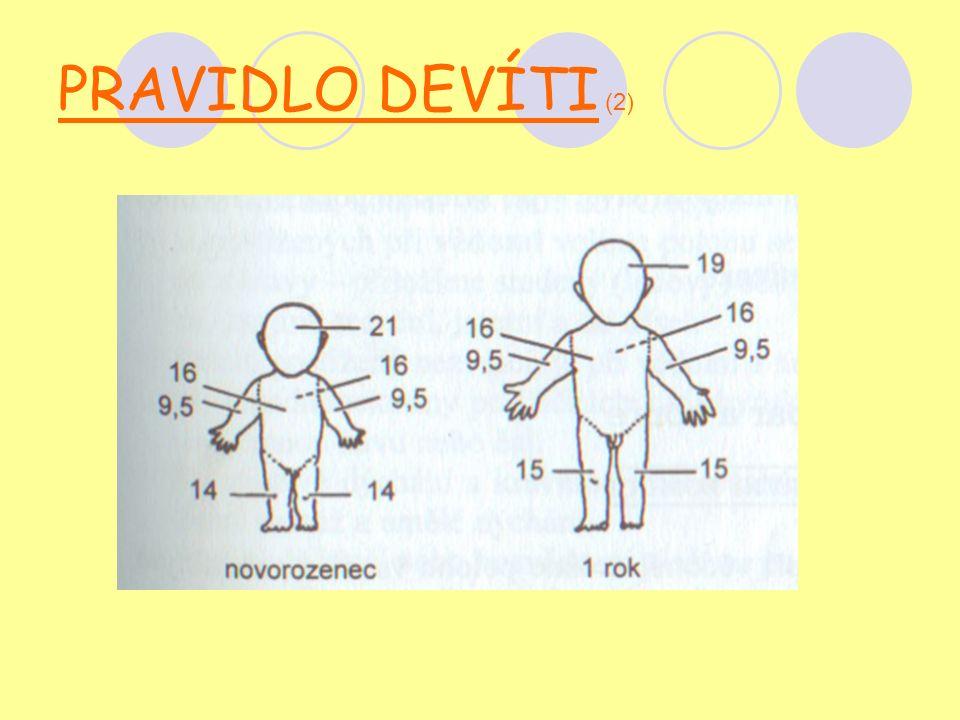 PRAVIDLO DEVÍTI (2)