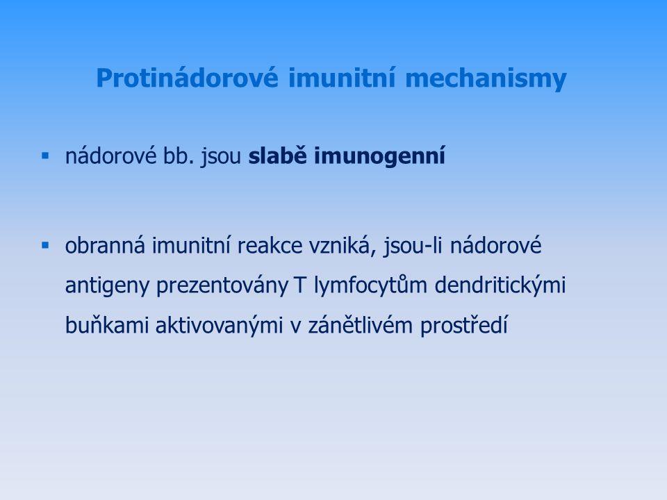 Protinádorové imunitní mechanismy  nádorové bb.