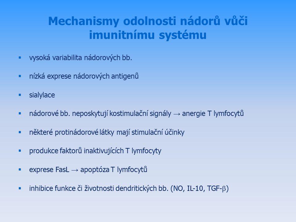 Mechanismy odolnosti nádorů vůči imunitnímu systému  vysoká variabilita nádorových bb.