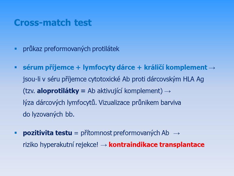 Cross-match test  průkaz preformovaných protilátek  sérum příjemce + lymfocyty dárce + králičí komplement → jsou-li v séru příjemce cytotoxické Ab proti dárcovským HLA Ag (tzv.