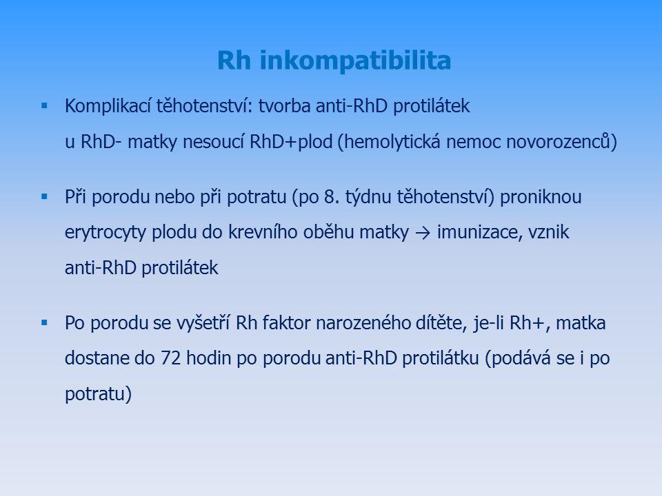 Rh inkompatibilita  Komplikací těhotenství: tvorba anti-RhD protilátek u RhD- matky nesoucí RhD+plod (hemolytická nemoc novorozenců)  Při porodu nebo při potratu (po 8.