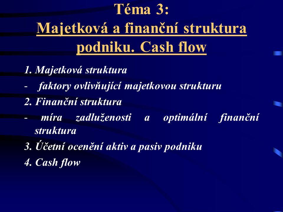 Téma 3: Majetková a finanční struktura podniku. Cash flow 1.