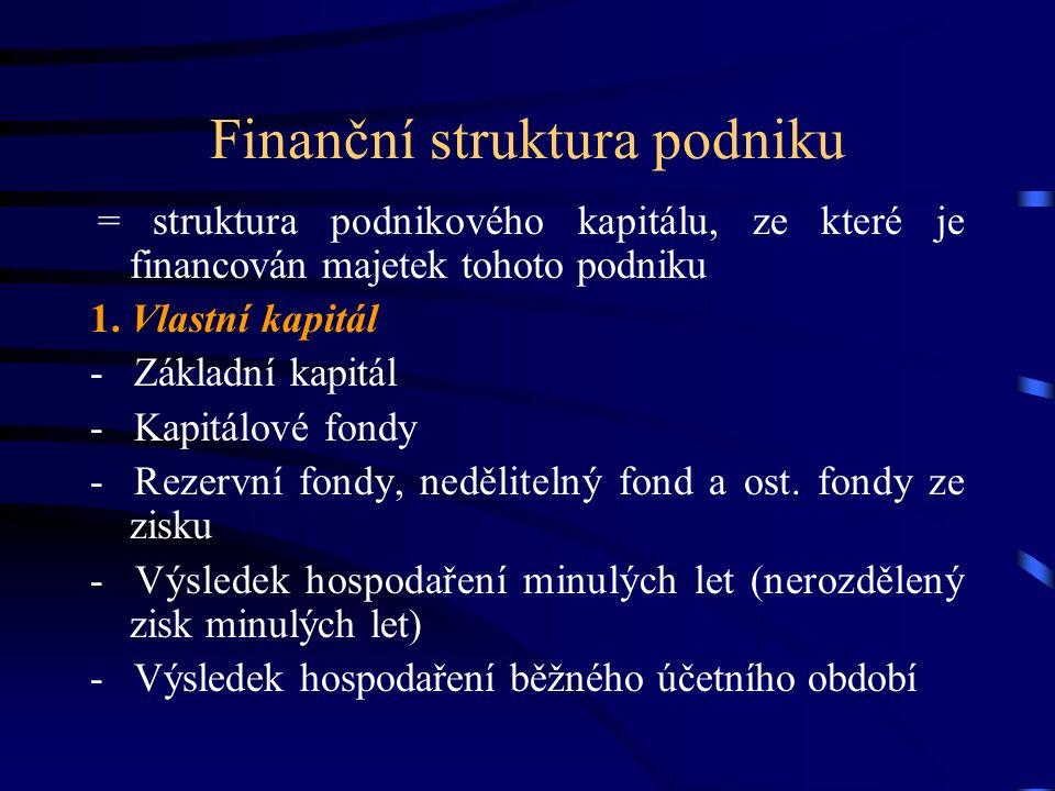 Finanční struktura podniku = struktura podnikového kapitálu, ze které je financován majetek tohoto podniku 1.