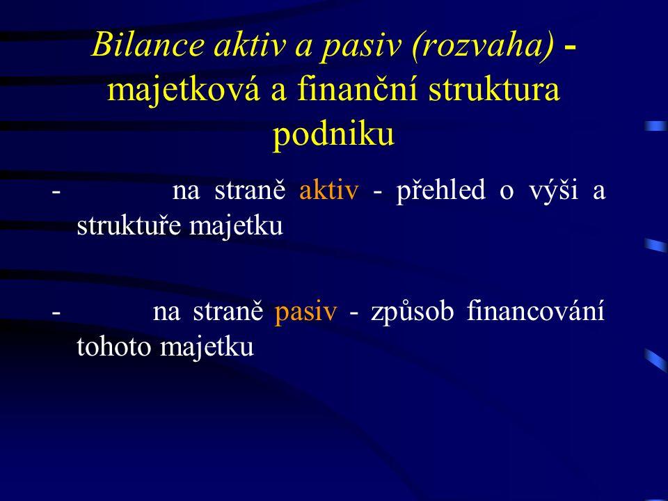 Bilance aktiv a pasiv (rozvaha) - majetková a finanční struktura podniku - na straně aktiv - přehled o výši a struktuře majetku - na straně pasiv - způsob financování tohoto majetku