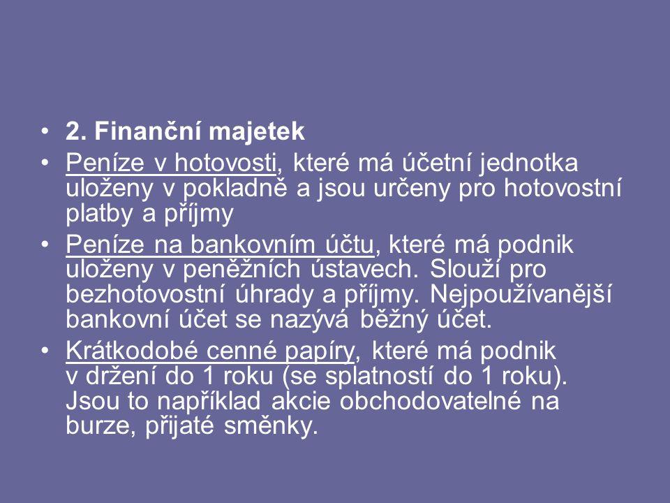 2. Finanční majetek Peníze v hotovosti, které má účetní jednotka uloženy v pokladně a jsou určeny pro hotovostní platby a příjmy Peníze na bankovním ú