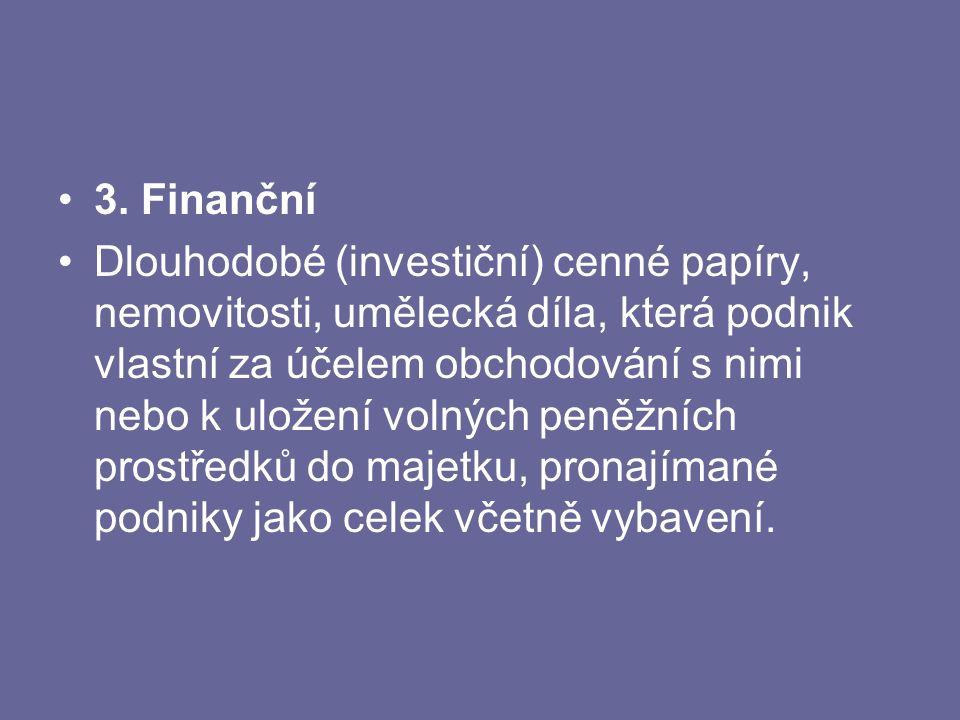 3. Finanční Dlouhodobé (investiční) cenné papíry, nemovitosti, umělecká díla, která podnik vlastní za účelem obchodování s nimi nebo k uložení volných