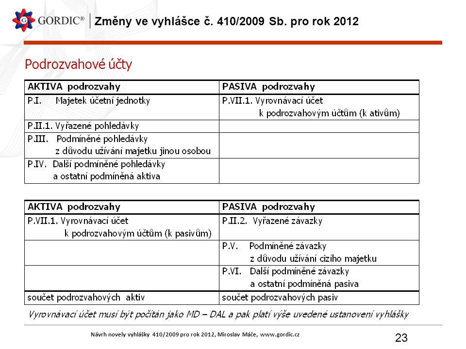 Návrh novely vyhlášky 410/2009 pro rok 2012, Miroslav Máče, www.gordic.cz 23 Změny ve vyhlášce č. 410/2009 Sb. pro rok 2012 Podrozvahové účty