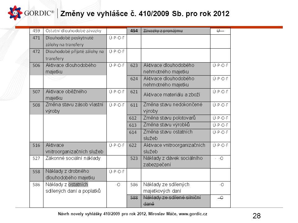 Návrh novely vyhlášky 410/2009 pro rok 2012, Miroslav Máče, www.gordic.cz 28 Změny ve vyhlášce č. 410/2009 Sb. pro rok 2012