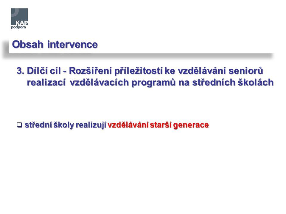 Obsah intervence 3.