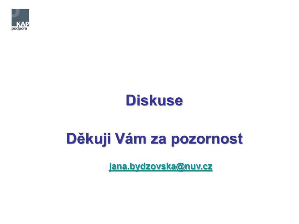 Diskuse Děkuji Vám za pozornost jana.bydzovska@nuv.cz jana.bydzovska@nuv.czjana.bydzovska@nuv.cz