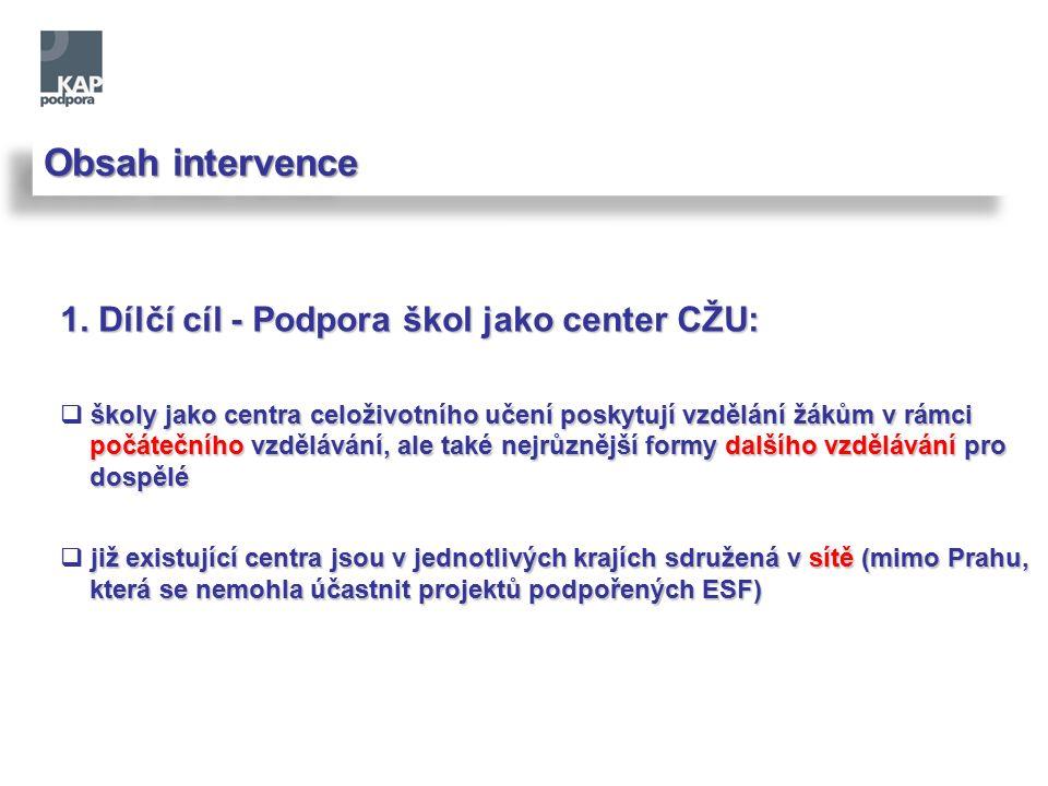 Obsah intervence 1.