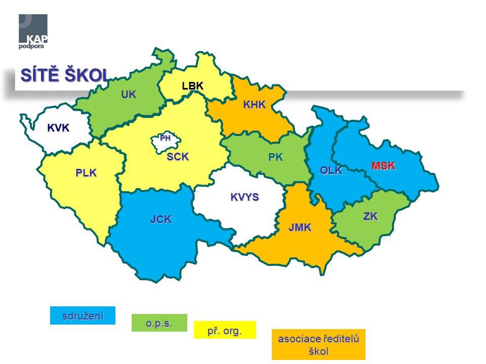 SÍTĚ ŠKOL PH PH PLK KVK UK SCK LBK JCK KHK JMK KVYS PK OLK MSK ZK sdružení o.p.s. př. org. asociace ředitelů škol