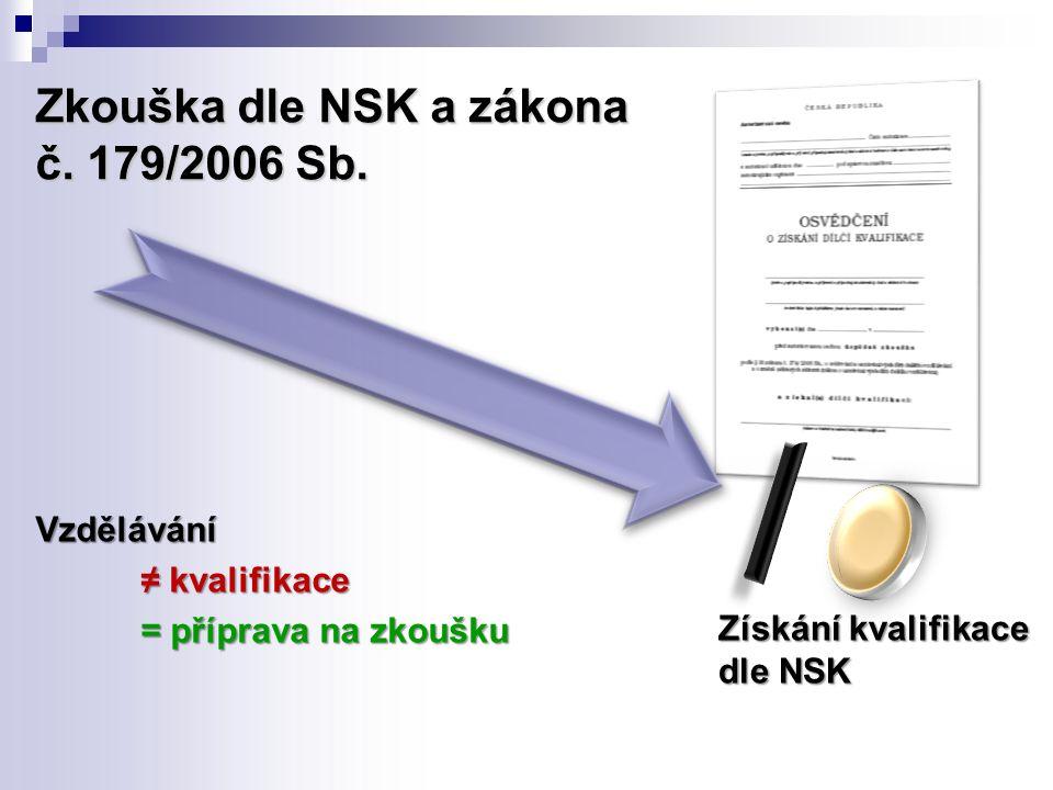 Zkouška dle NSK a zákona č. 179/2006 Sb.