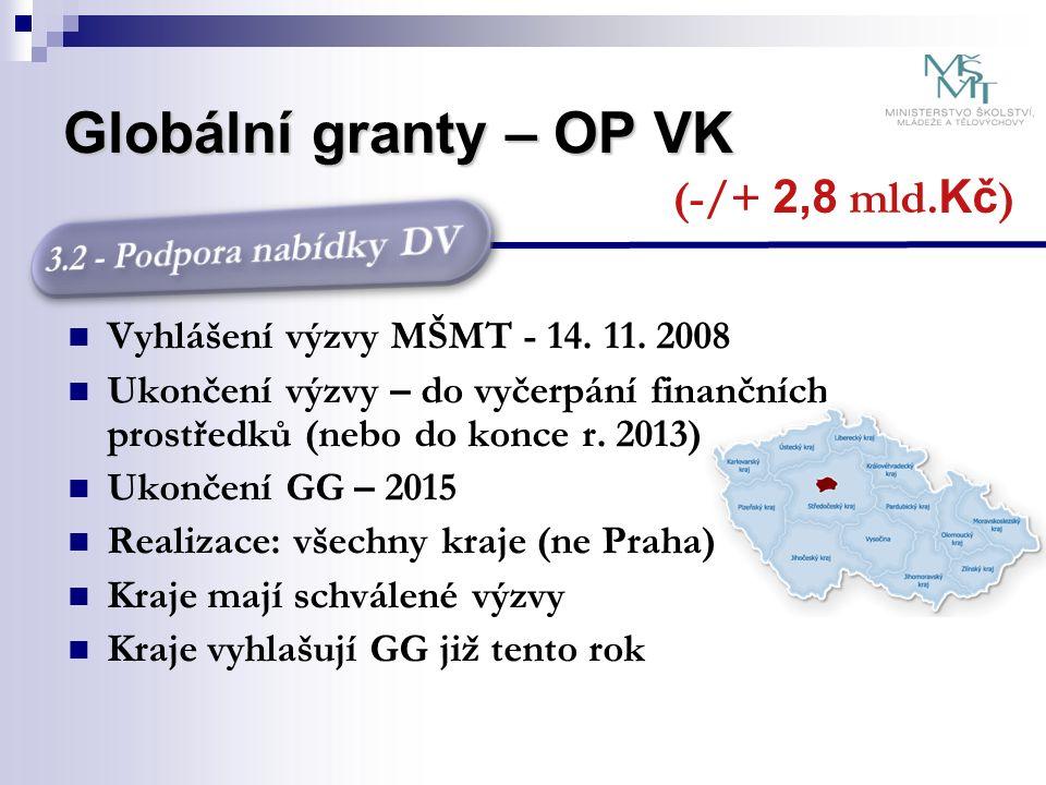 Globální granty – OP VK Vyhlášení výzvy MŠMT - 14.