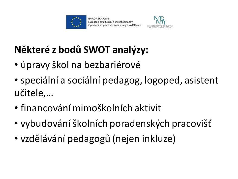 Některé z bodů SWOT analýzy: úpravy škol na bezbariérové speciální a sociální pedagog, logoped, asistent učitele,… financování mimoškolních aktivit vybudování školních poradenských pracovišť vzdělávání pedagogů (nejen inkluze)