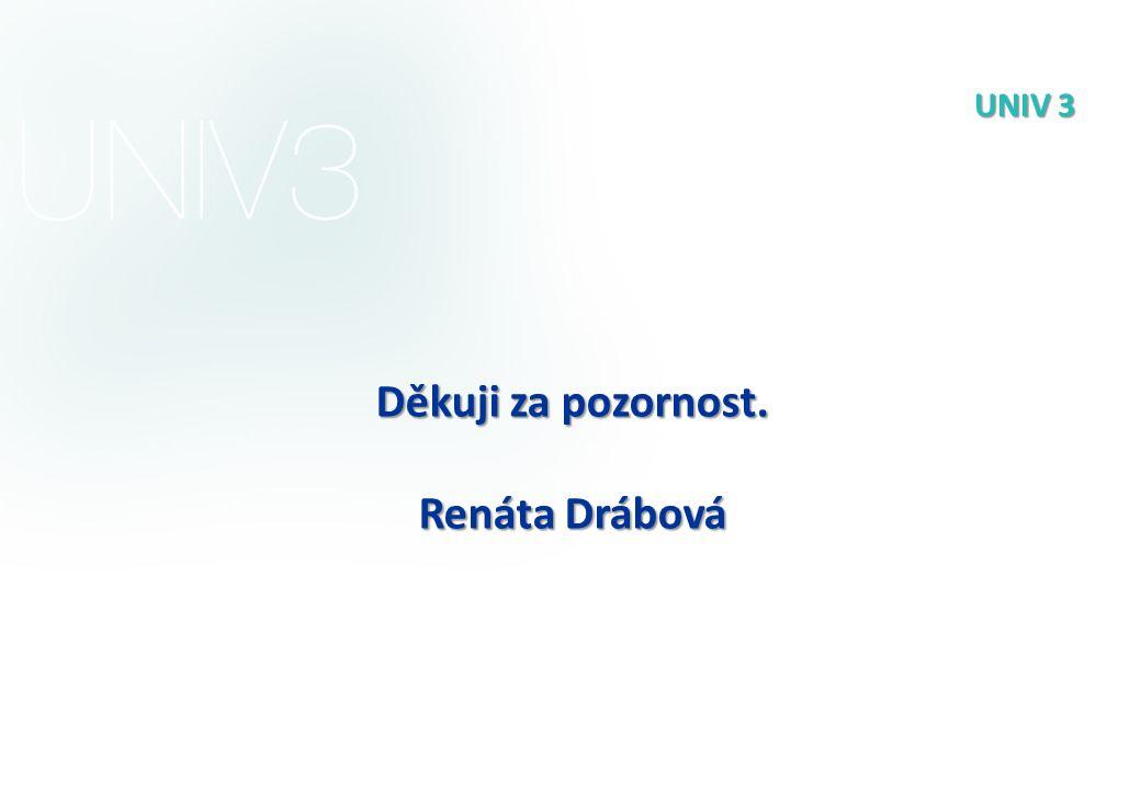 UNIV 3 Děkuji za pozornost. Renáta Drábová
