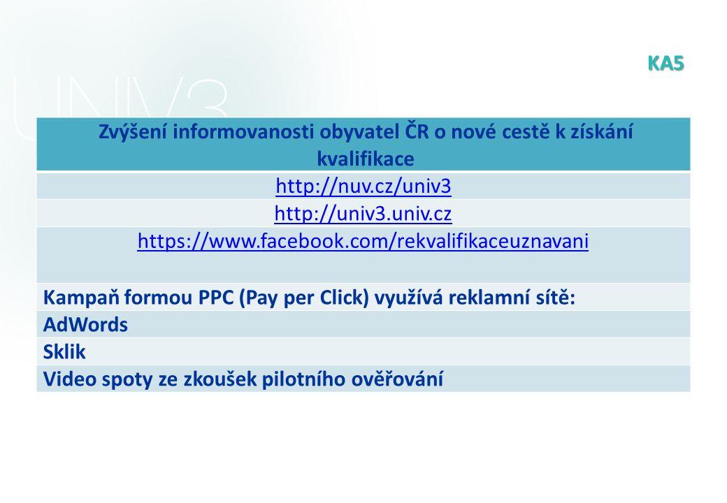 KA5 Zvýšení informovanosti obyvatel ČR o nové cestě k získání kvalifikace http://nuv.cz/univ3 http://univ3.univ.cz https://www.facebook.com/rekvalifik