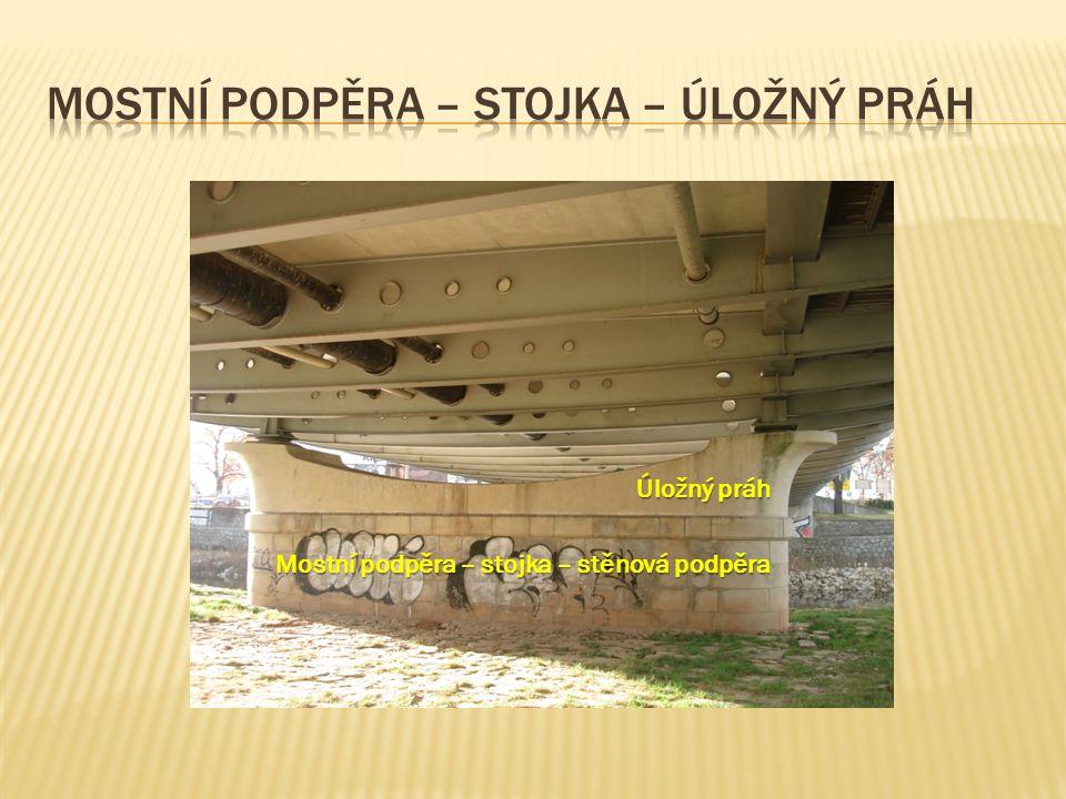 Úložný práh Mostní podpěra – stojka – stěnová podpěra