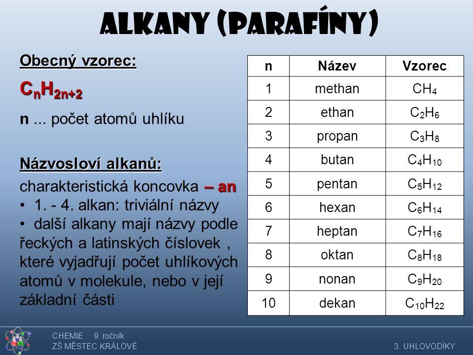 Alkany (parafíny) nNázevVzorec 1methanCH 4 2ethanC2H6C2H6 3propanC3H8C3H8 4butanC 4 H 10 5pentanC 5 H 12 6hexanC 6 H 14 7heptanC 7 H 16 8oktanC 8 H 18 9nonanC 9 H 20 10dekanC 10 H 22 Obecný vzorec: C n H 2n+2 n...