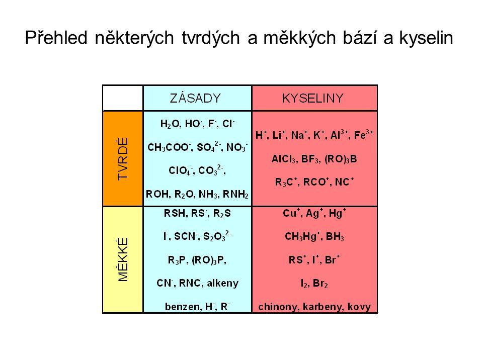 Přehled některých tvrdých a měkkých bází a kyselin