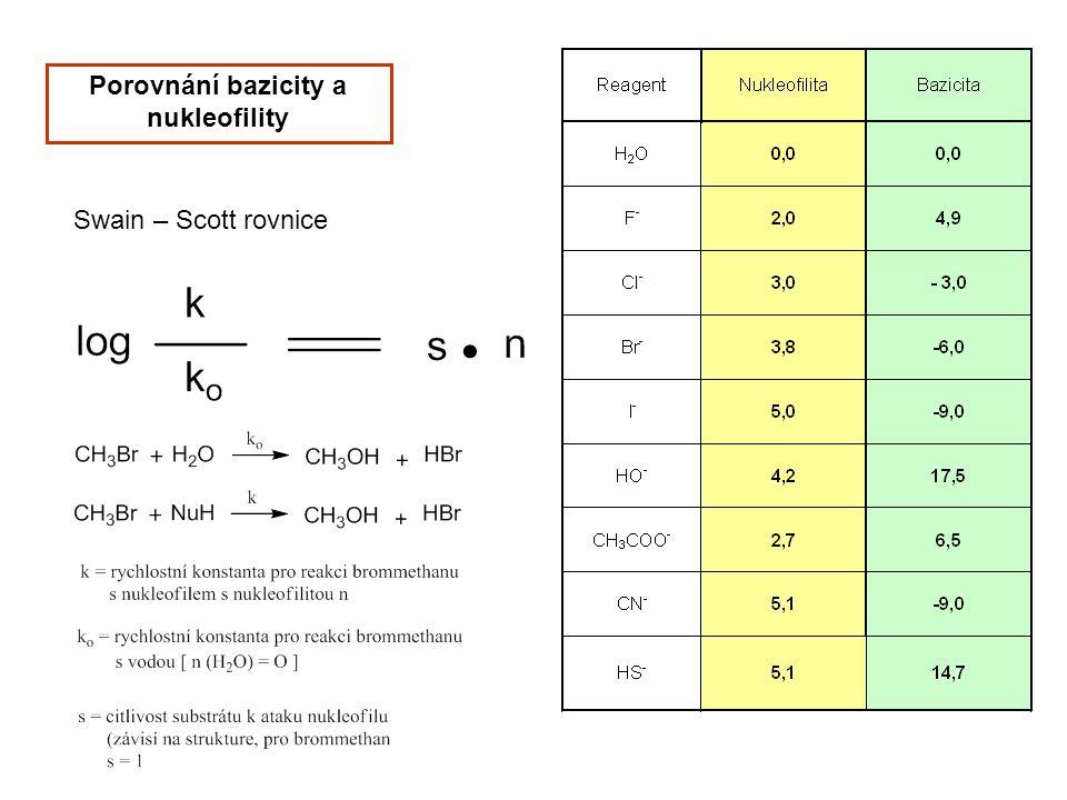Porovnání bazicity a nukleofility Swain – Scott rovnice